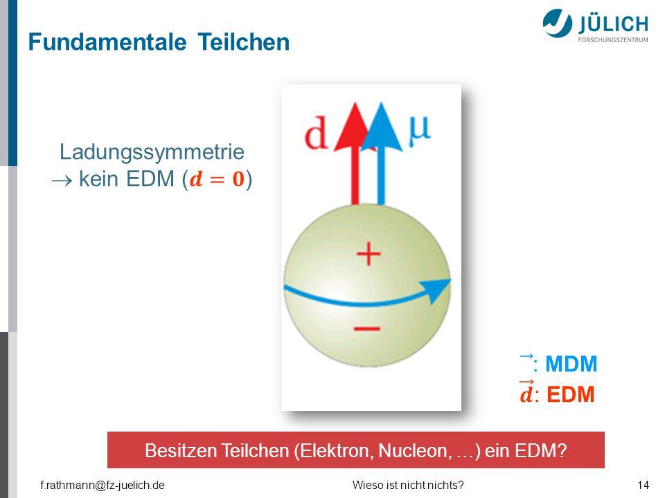 Besitzen Teilchen (Elektron, Nucleon, …) ein EDM? f.rathmann@fz-juelich.deWieso ist nicht nichts?14 Fundamentale Teilchen