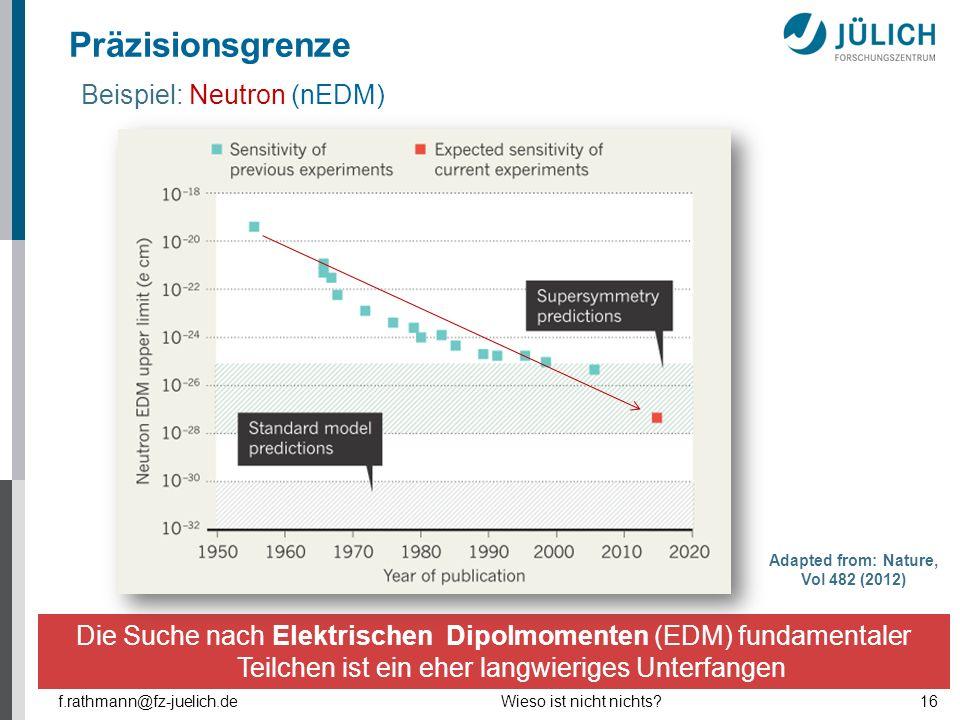 Die Suche nach Elektrischen Dipolmomenten (EDM) fundamentaler Teilchen ist ein eher langwieriges Unterfangen Adapted from: Nature, Vol 482 (2012) Beis