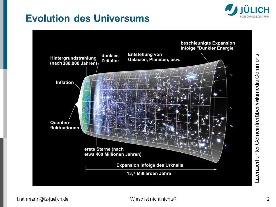 Evolution des Universums f.rathmann@fz-juelich.deWieso ist nicht nichts?2 Lizenziert unter Gemeinfrei über Wikimedia Commons
