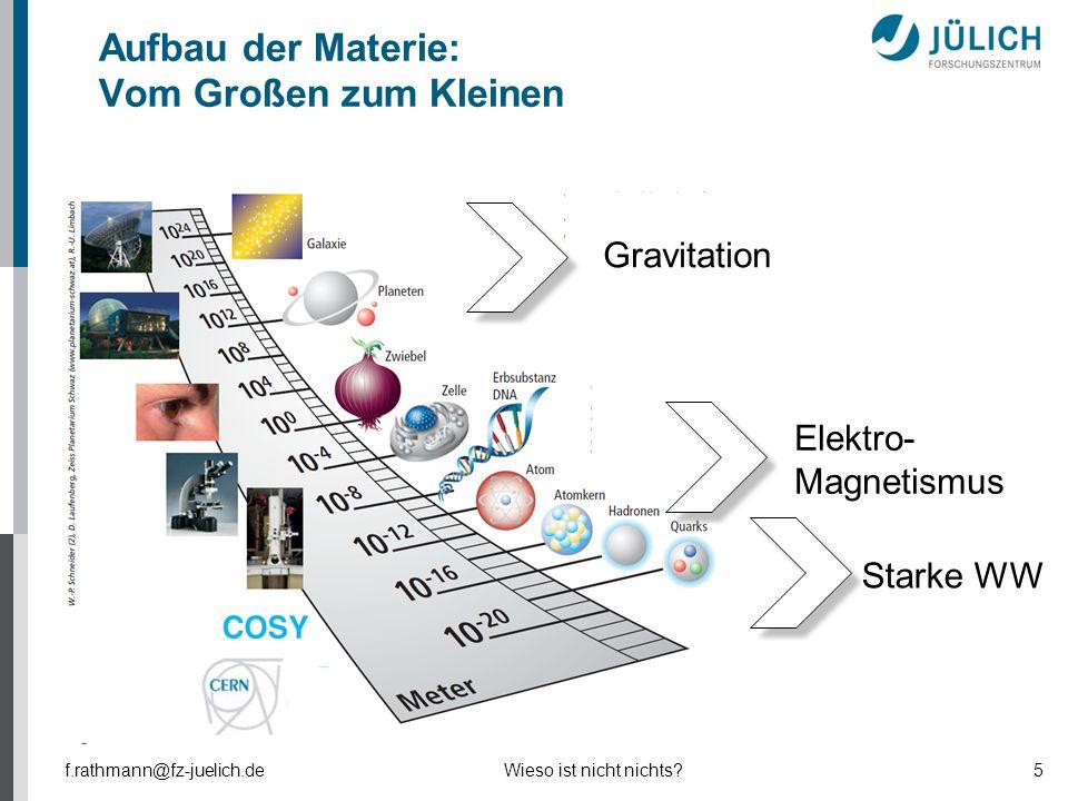 Aufbau der Materie: Vom Großen zum Kleinen Elektro- Magnetismus Starke WW f.rathmann@fz-juelich.deWieso ist nicht nichts?5 Gravitation