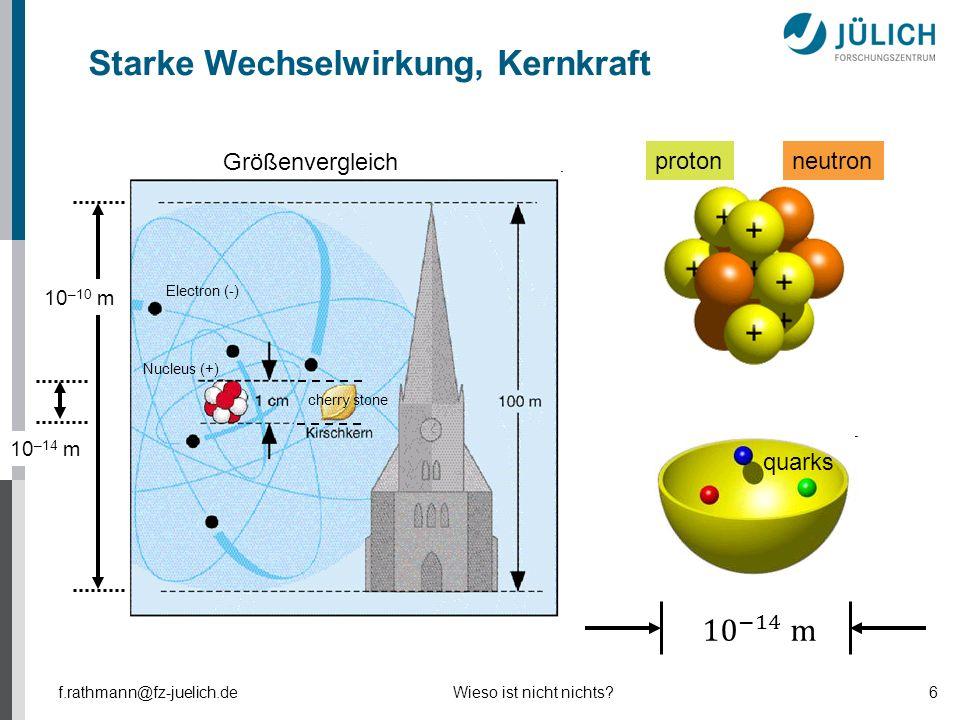 Starke Wechselwirkung, Kernkraft protonneutron quarks 10 –10 m Größenvergleich 10 –14 m Electron (-) Nucleus (+) cherry stone f.rathmann@fz-juelich.de