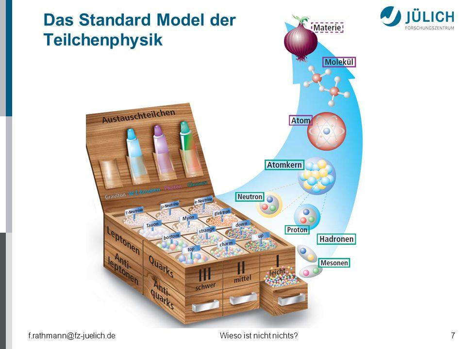 f.rathmann@fz-juelich.deWieso ist nicht nichts?7 Das Standard Model der Teilchenphysik