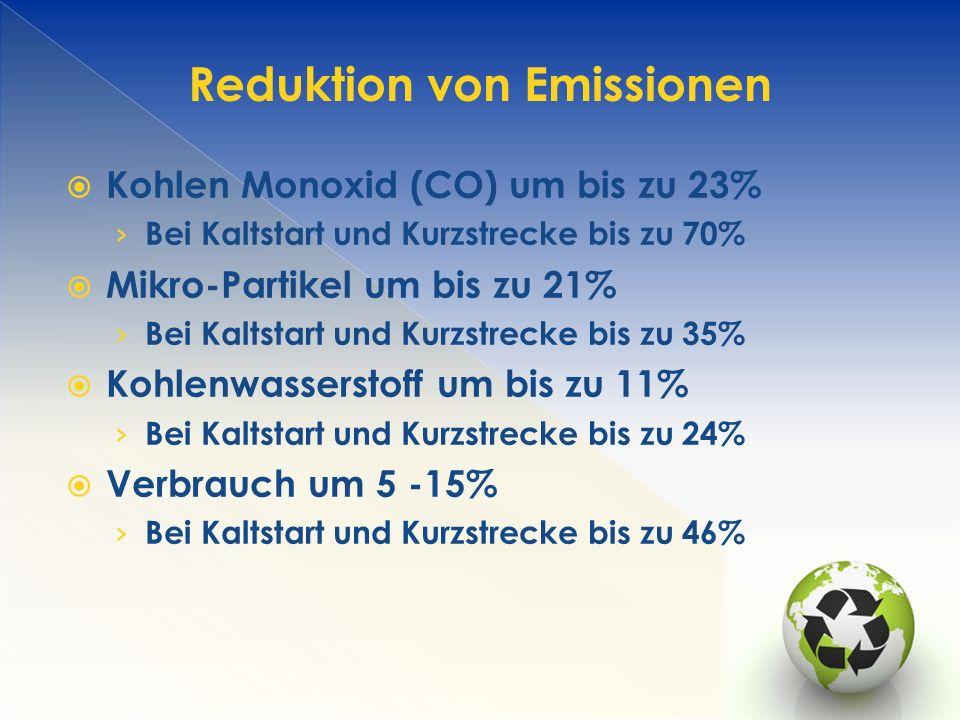  Kohlen Monoxid (CO) um bis zu 23% › Bei Kaltstart und Kurzstrecke bis zu 70%  Mikro-Partikel um bis zu 21% › Bei Kaltstart und Kurzstrecke bis zu 35%  Kohlenwasserstoff um bis zu 11% › Bei Kaltstart und Kurzstrecke bis zu 24%  Verbrauch um 5 -15% › Bei Kaltstart und Kurzstrecke bis zu 46% Reduktion von Emissionen