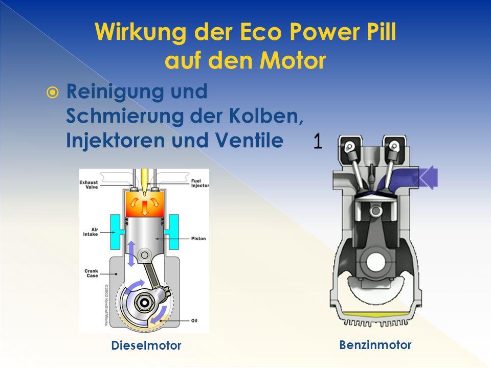  Reinigung und Schmierung der Kolben, Injektoren und Ventile Benzinmotor Dieselmotor Wirkung der Eco Power Pill auf den Motor