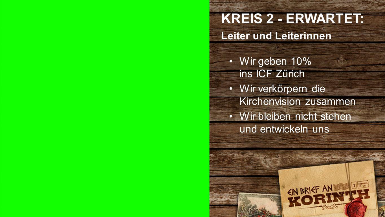 Kreis 2 f KREIS 2 - ERWARTET: Leiter und Leiterinnen Wir geben 10% ins ICF Zürich Wir verkörpern die Kirchenvision zusammen Wir bleiben nicht stehen und entwickeln uns