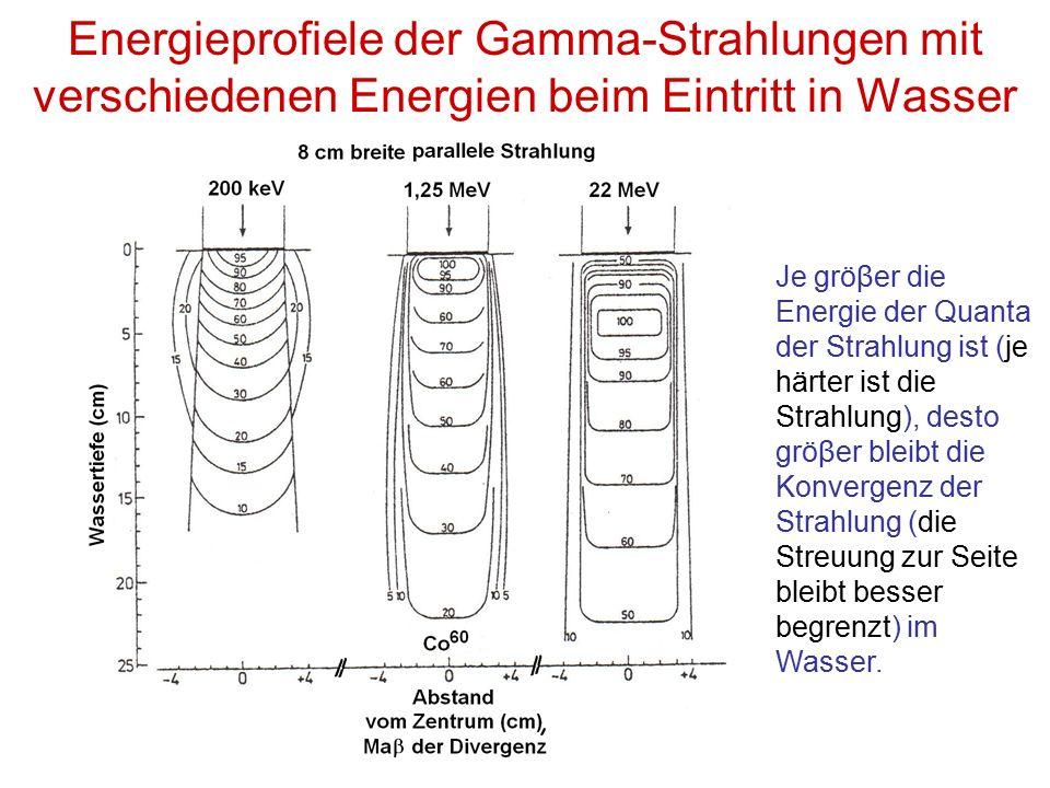 Energieprofiele der Gamma-Strahlungen mit verschiedenen Energien beim Eintritt in Wasser Je gröβer die Energie der Quanta der Strahlung ist (je härter ist die Strahlung), desto gröβer bleibt die Konvergenz der Strahlung (die Streuung zur Seite bleibt besser begrenzt) im Wasser.