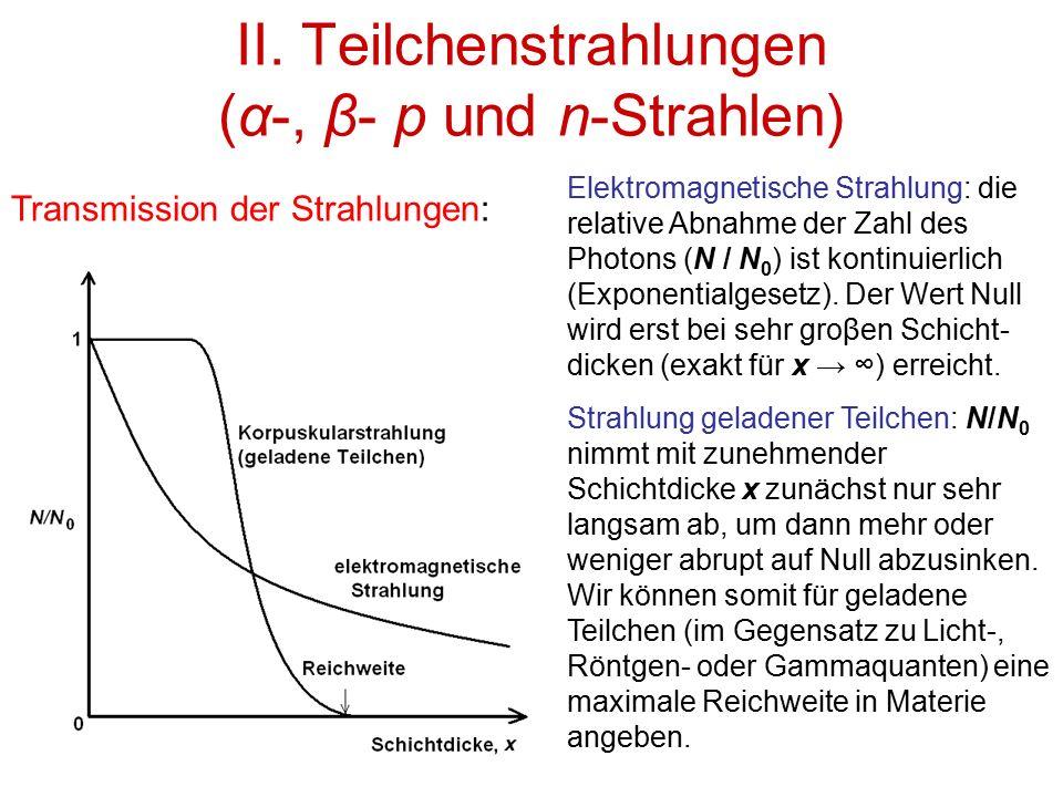 II. Teilchenstrahlungen (α-, β- p und n-Strahlen) Elektromagnetische Strahlung: die relative Abnahme der Zahl des Photons (N / N 0 ) ist kontinuierlic