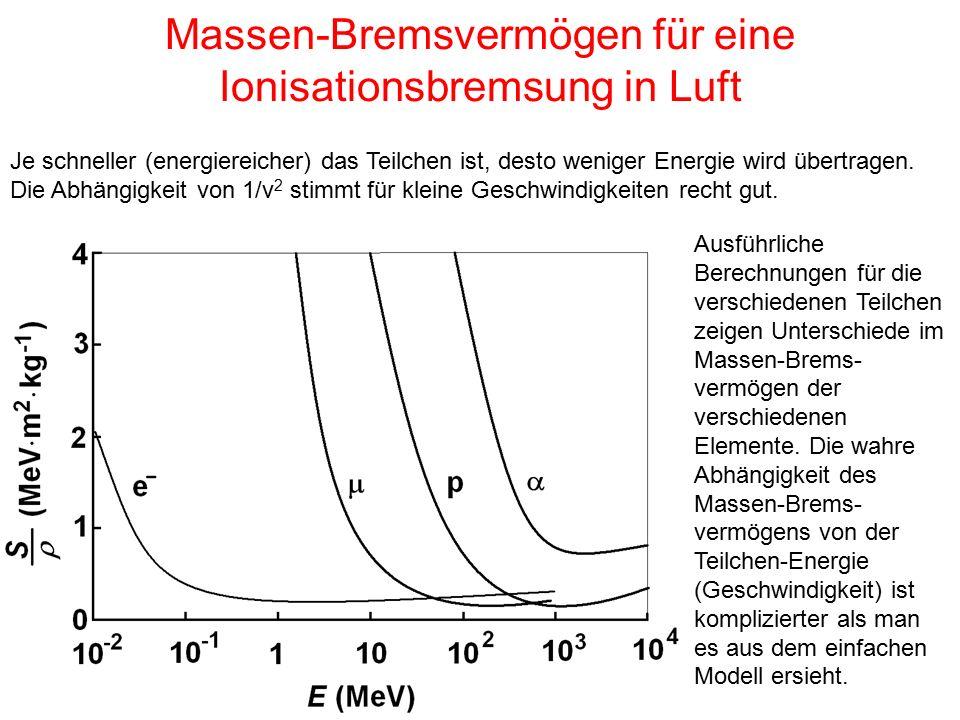 Massen-Bremsvermögen für eine Ionisationsbremsung in Luft Je schneller (energiereicher) das Teilchen ist, desto weniger Energie wird übertragen.