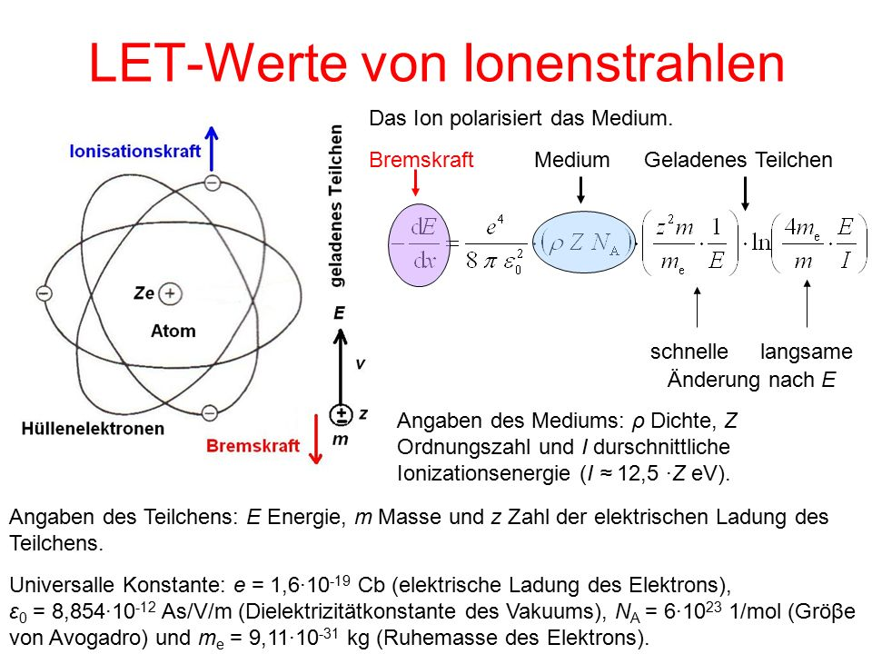 LET-Werte von Ionenstrahlen Universalle Konstante: e = 1,6·10 -19 Cb (elektrische Ladung des Elektrons), ε 0 = 8,854·10 -12 As/V/m (Dielektrizitätkonstante des Vakuums), N A = 6·10 23 1/mol (Gröβe von Avogadro) und m e = 9,11·10 -31 kg (Ruhemasse des Elektrons).