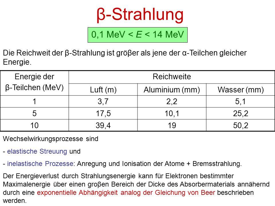 β-Strahlung 0,1 MeV < E < 14 MeV Die Reichweit der β-Strahlung ist gröβer als jene der α-Teilchen gleicher Energie. Energie der β-Teilchen (MeV) Reich