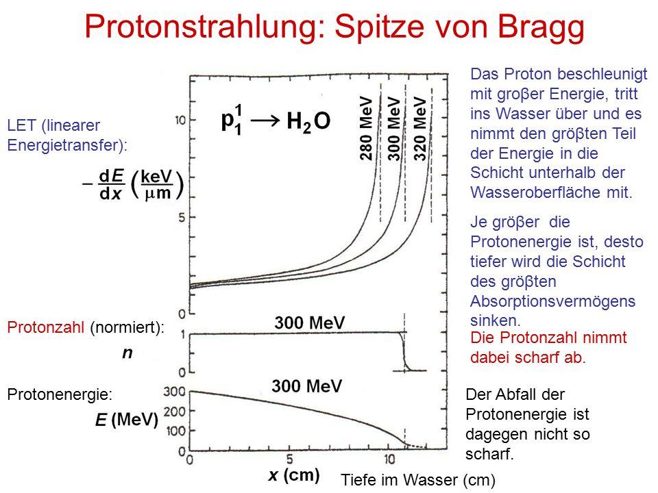 Protonstrahlung: Spitze von Bragg Das Proton beschleunigt mit groβer Energie, tritt ins Wasser über und es nimmt den gröβten Teil der Energie in die Schicht unterhalb der Wasseroberfläche mit.