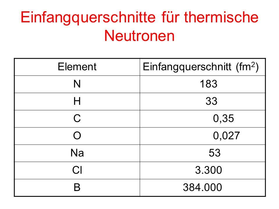 Einfangquerschnitte für thermische Neutronen ElementEinfangquerschnitt (fm 2 ) N 183 H 33 C 0,35 O 0,027 Na 53 Cl 3.300 B384.000