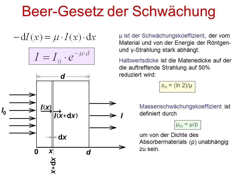 Photon- energie E (MeV) Massen-Schwächungskoeffizienten μ/ρ (in cm 2 /g) Luft Z = 7,78 ρ = 0,0012 Wasser Z = 7,51 ρ = 0,9982 Fett Z = 6,46 ρ = 0,92 Muskel Z = 7,64 ρ = 1,04 Knochen Z = 12,31 ρ = 1,65 0,015,125,3293,2685,35628,51 0,10,15410,17070,16880,1690,186 10,063580,070720,07080,07010,0657 100,020450,022190,02140,02190,0231 200,017050,018130,0170,01790,0207