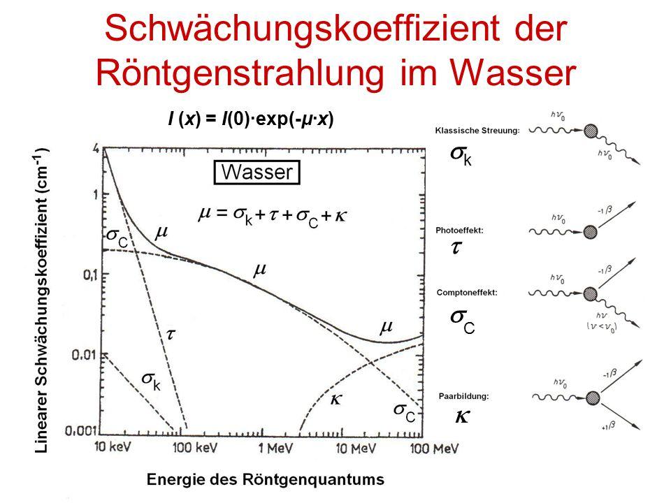 Schwächungskoeffizient der Röntgenstrahlung im Wasser    C  k I (x) = I(0)·exp(-μ·x)