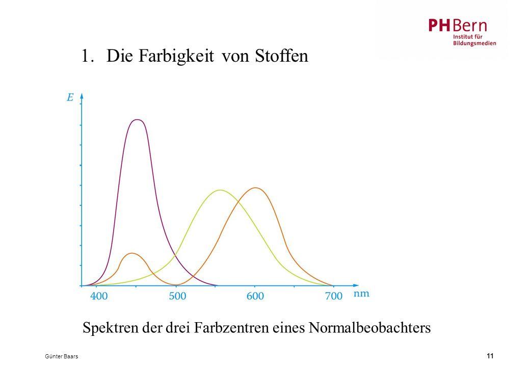 Günter Baars 11 1.Die Farbigkeit von Stoffen Spektren der drei Farbzentren eines Normalbeobachters