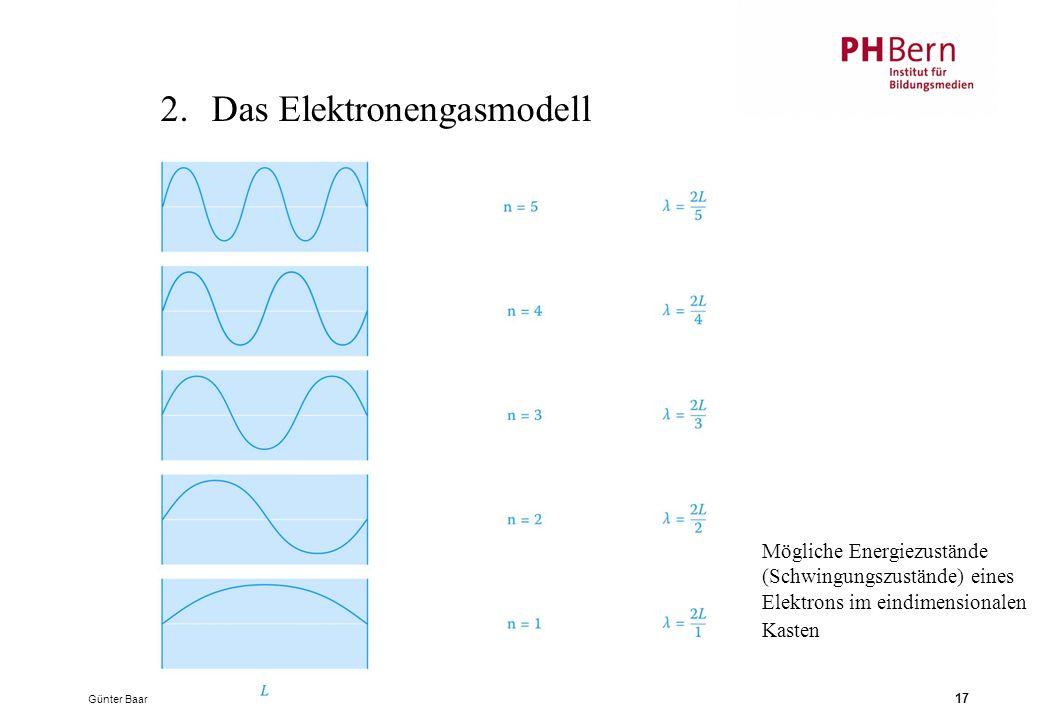 Günter Baars 17 2.Das Elektronengasmodell Mögliche Energiezustände (Schwingungszustände) eines Elektrons im eindimensionalen Kasten