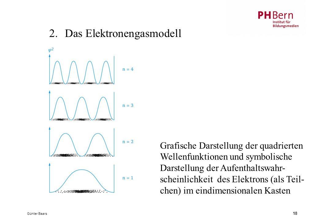 Günter Baars 18 2.Das Elektronengasmodell Grafische Darstellung der quadrierten Wellenfunktionen und symbolische Darstellung der Aufenthaltswahr- scheinlichkeit des Elektrons (als Teil- chen) im eindimensionalen Kasten