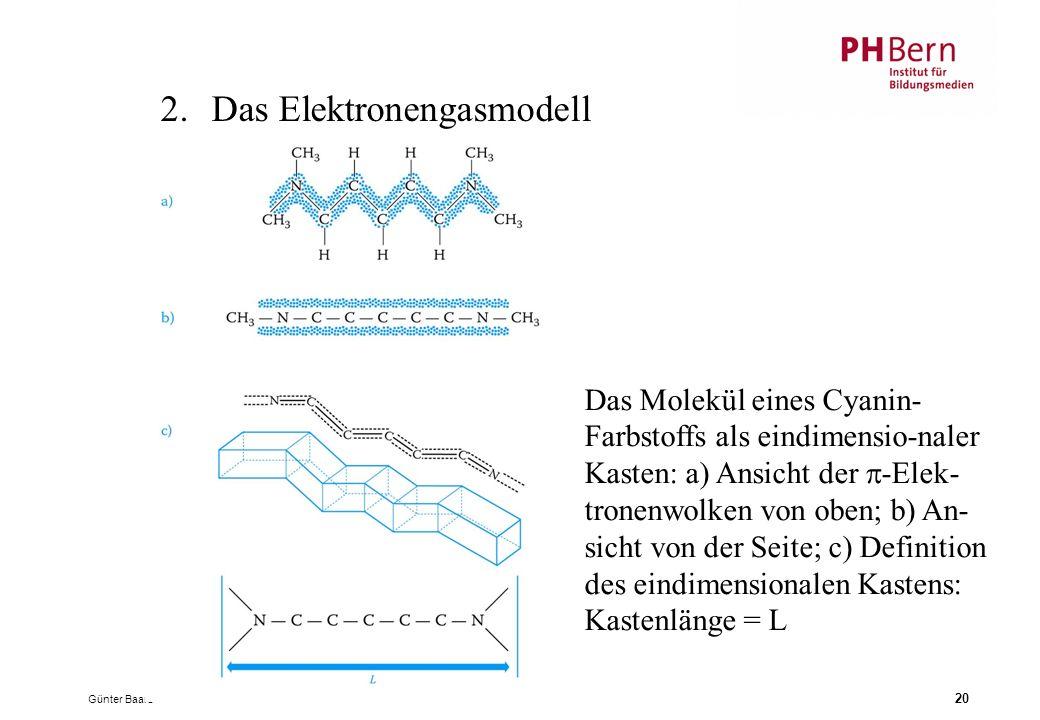 Günter Baars 20 2.Das Elektronengasmodell Das Molekül eines Cyanin- Farbstoffs als eindimensio-naler Kasten: a) Ansicht der  -Elek- tronenwolken von oben; b) An- sicht von der Seite; c) Definition des eindimensionalen Kastens: Kastenlänge = L
