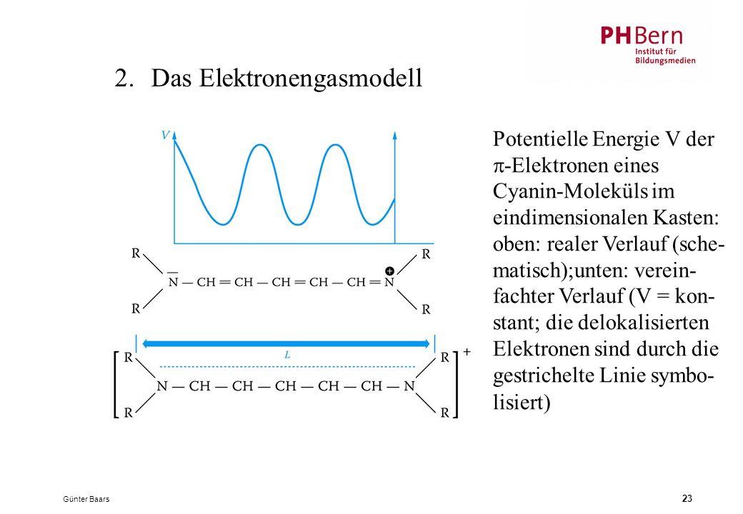 Günter Baars 23 2.Das Elektronengasmodell Potentielle Energie V der  -Elektronen eines Cyanin-Moleküls im eindimensionalen Kasten: oben: realer Verlauf (sche- matisch);unten: verein- fachter Verlauf (V = kon- stant; die delokalisierten Elektronen sind durch die gestrichelte Linie symbo- lisiert)