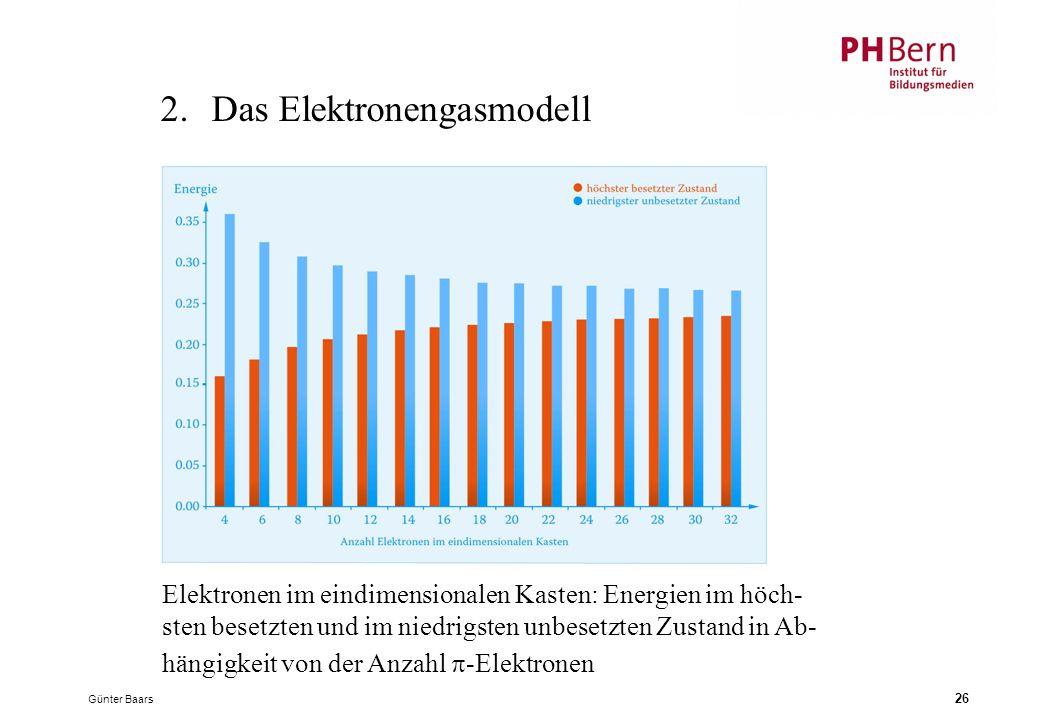 Günter Baars 26 2.Das Elektronengasmodell Elektronen im eindimensionalen Kasten: Energien im höch- sten besetzten und im niedrigsten unbesetzten Zusta