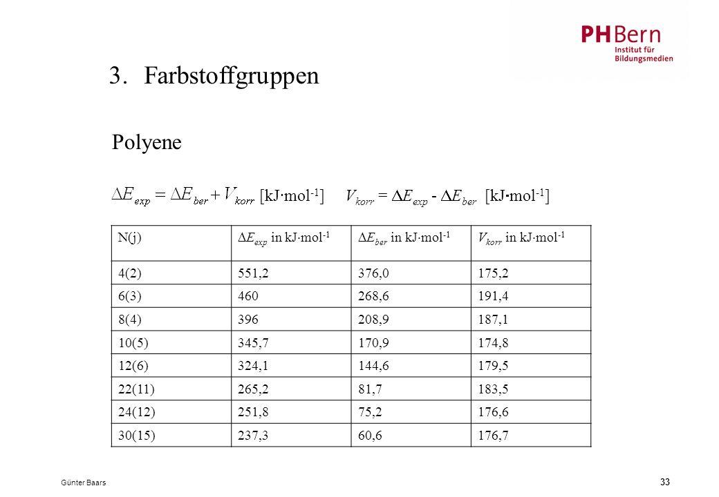 Günter Baars 33 3.Farbstoffgruppen N(j)  E exp in kJ  mol -1  E ber in kJ  mol -1 V korr in kJ  mol -1 4(2)551,2376,0175,2 6(3)460268,6191,4 8(4)396208,9187,1 10(5)345,7170,9174,8 12(6)324,1144,6179,5 22(11)265,281,7183,5 24(12)251,875,2176,6 30(15)237,360,6176,7 [kJ·mol -1 ] V korr =  E exp -  E ber [kJ  mol -1 ] Polyene