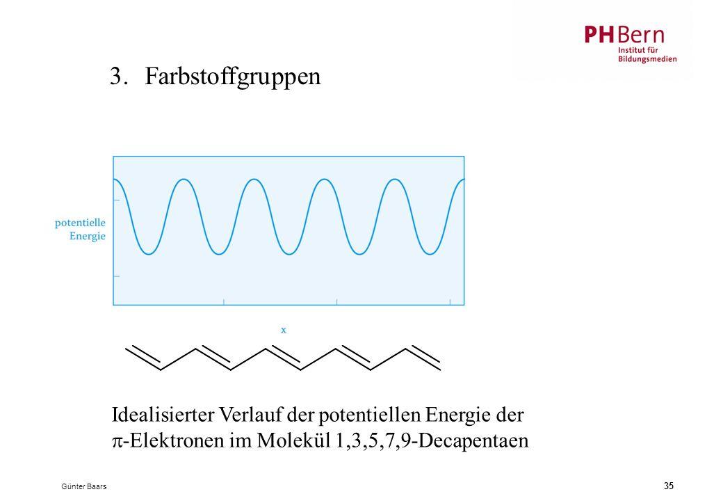 Günter Baars 35 3.Farbstoffgruppen Idealisierter Verlauf der potentiellen Energie der  -Elektronen im Molekül 1,3,5,7,9-Decapentaen