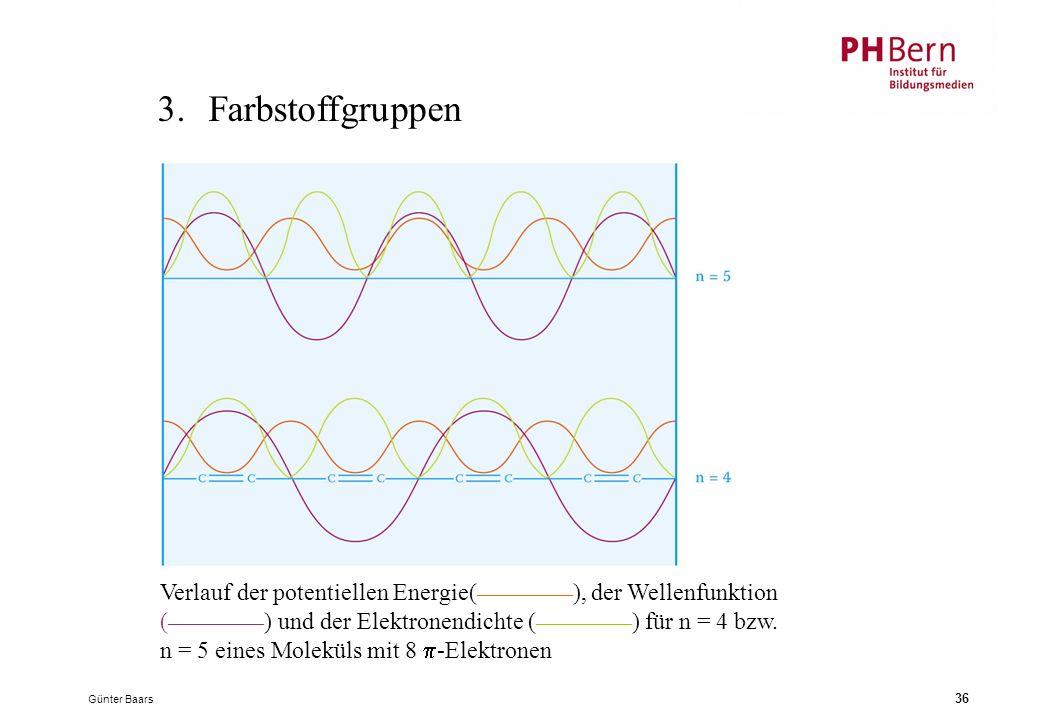 Günter Baars 36 3.Farbstoffgruppen Verlauf der potentiellen Energie( ____________ ), der Wellenfunktion ( ____________ ) und der Elektronendichte ( ____________ ) für n = 4 bzw.