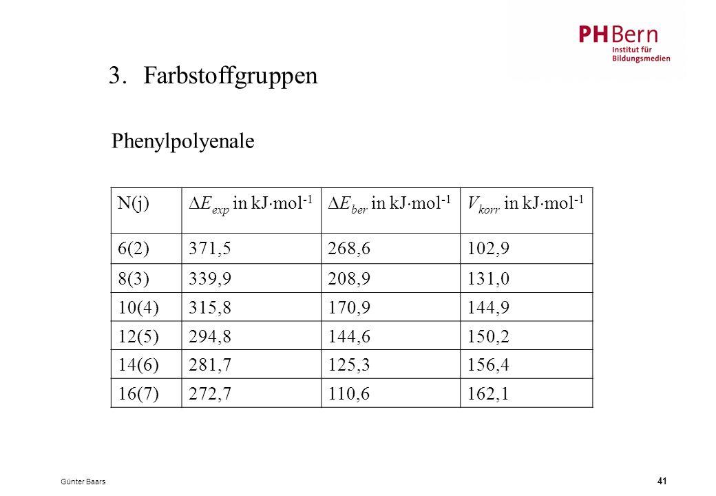 Günter Baars 41 3.Farbstoffgruppen N(j)  E exp in kJ  mol -1  E ber in kJ  mol -1 V korr in kJ  mol -1 6(2)371,5268,6102,9 8(3)339,9208,9131,0 10(4)315,8170,9144,9 12(5)294,8144,6150,2 14(6)281,7125,3156,4 16(7)272,7110,6162,1 Phenylpolyenale