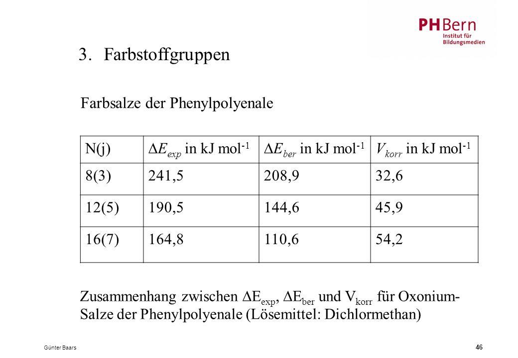 Günter Baars 46 3.Farbstoffgruppen N(j)  E exp in kJ mol -1  E ber in kJ mol -1 V korr in kJ mol -1 8(3)241,5208,932,6 12(5)190,5144,645,9 16(7)164,8110,654,2 Zusammenhang zwischen  E exp,  E ber und V korr für Oxonium- Salze der Phenylpolyenale (Lösemittel: Dichlormethan) Farbsalze der Phenylpolyenale