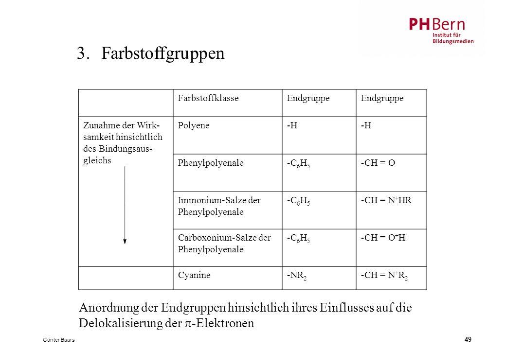 Günter Baars 49 3.Farbstoffgruppen FarbstoffklasseEndgruppe Zunahme der Wirk- samkeit hinsichtlich des Bindungsaus- gleichs Polyene-H Phenylpolyenale-C 6 H 5 -CH = O Immonium-Salze der Phenylpolyenale -C 6 H 5 -CH = N + HR Carboxonium-Salze der Phenylpolyenale -C 6 H 5 -CH = O + H Cyanine-NR 2 -CH = N + R 2 Anordnung der Endgruppen hinsichtlich ihres Einflusses auf die Delokalisierung der  -Elektronen