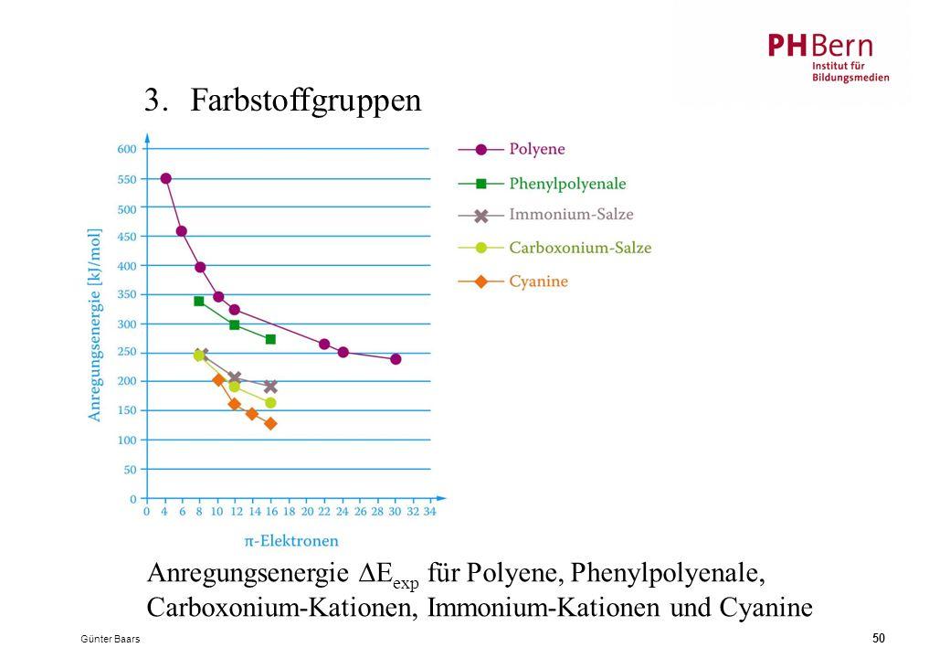 Günter Baars 50 3.Farbstoffgruppen Anregungsenergie  E exp für Polyene, Phenylpolyenale, Carboxonium-Kationen, Immonium-Kationen und Cyanine