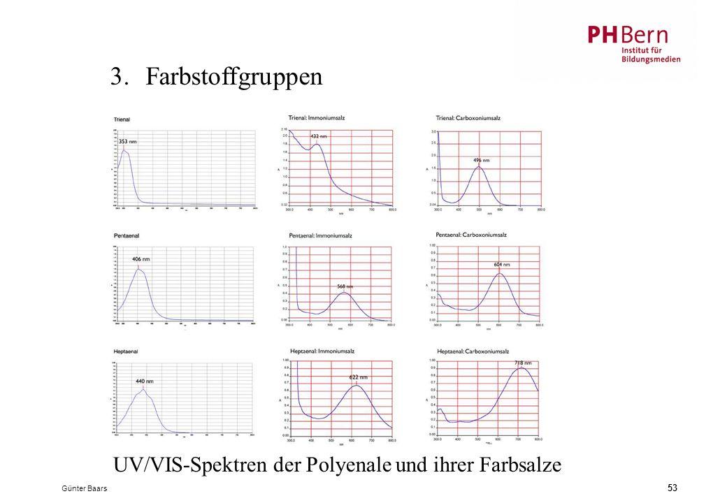 Günter Baars 53 3.Farbstoffgruppen UV/VIS-Spektren der Polyenale und ihrer Farbsalze