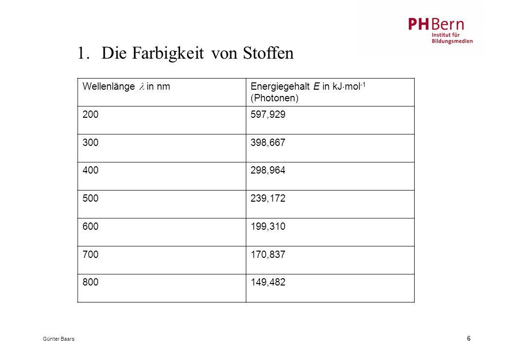 Günter Baars 6 1.Die Farbigkeit von Stoffen Wellenlänge in nmEnergiegehalt E in kJ  mol -1 (Photonen) 200597,929 300398,667 400298,964 500239,172 600199,310 700170,837 800149,482