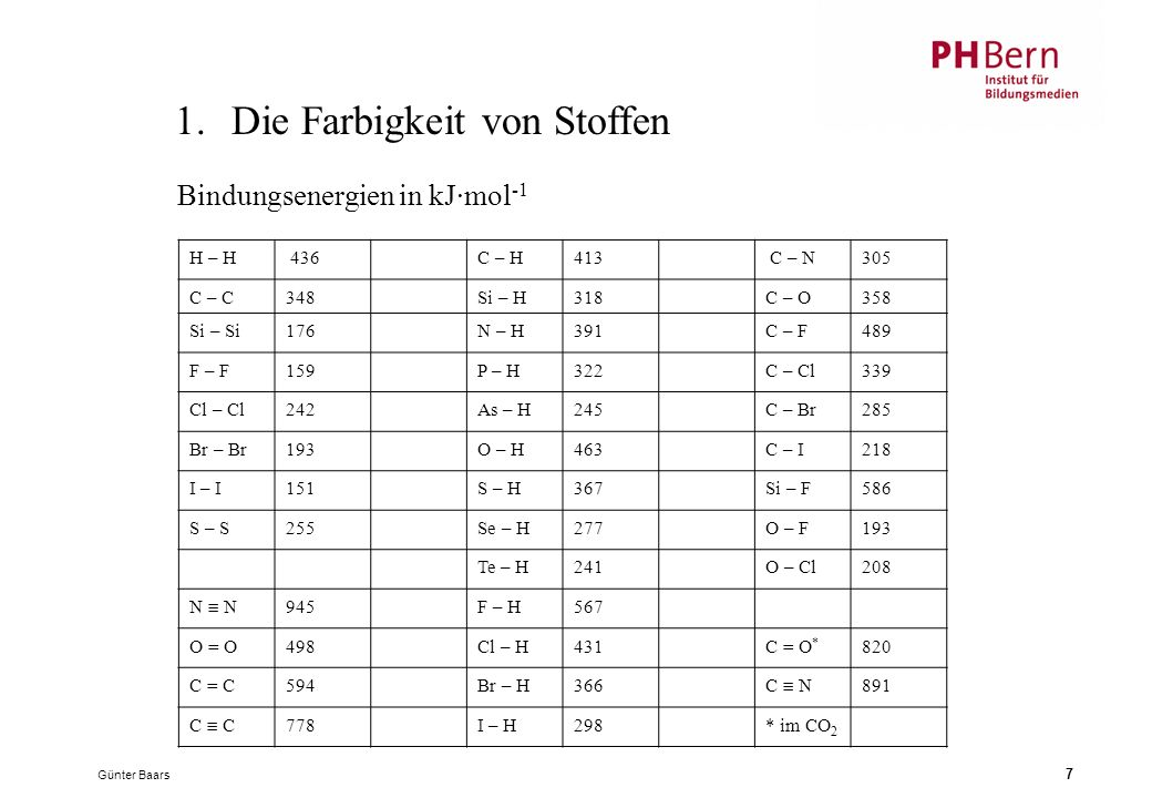 Günter Baars 7 1.Die Farbigkeit von Stoffen H – H 436C – H413 C – N305 C – C348Si – H318C – O358 Si – Si176N – H391C – F489 F – F159P – H322C – Cl339 Cl – Cl242As – H245C – Br285 Br – Br193O – H463C – I218 I – I151S – H367Si – F586 S – S255Se – H277O – F193 Te – H241O – Cl208 N  N 945F – H567 O = O498Cl – H431C = O * 820 C = C594Br – H366 C  N 891 C  C 778I – H298* im CO 2 Bindungsenergien in kJ·mol -1
