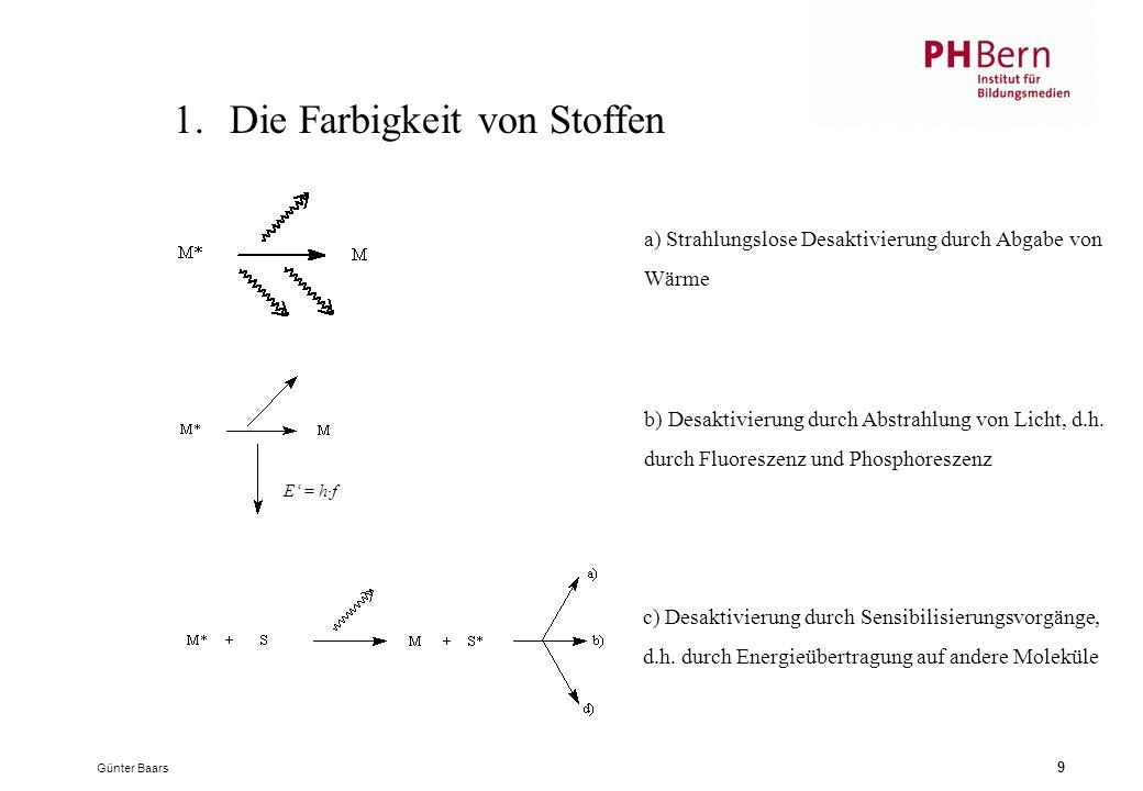 Günter Baars 9 1.Die Farbigkeit von Stoffen a) Strahlungslose Desaktivierung durch Abgabe von Wärme b) Desaktivierung durch Abstrahlung von Licht, d.h.