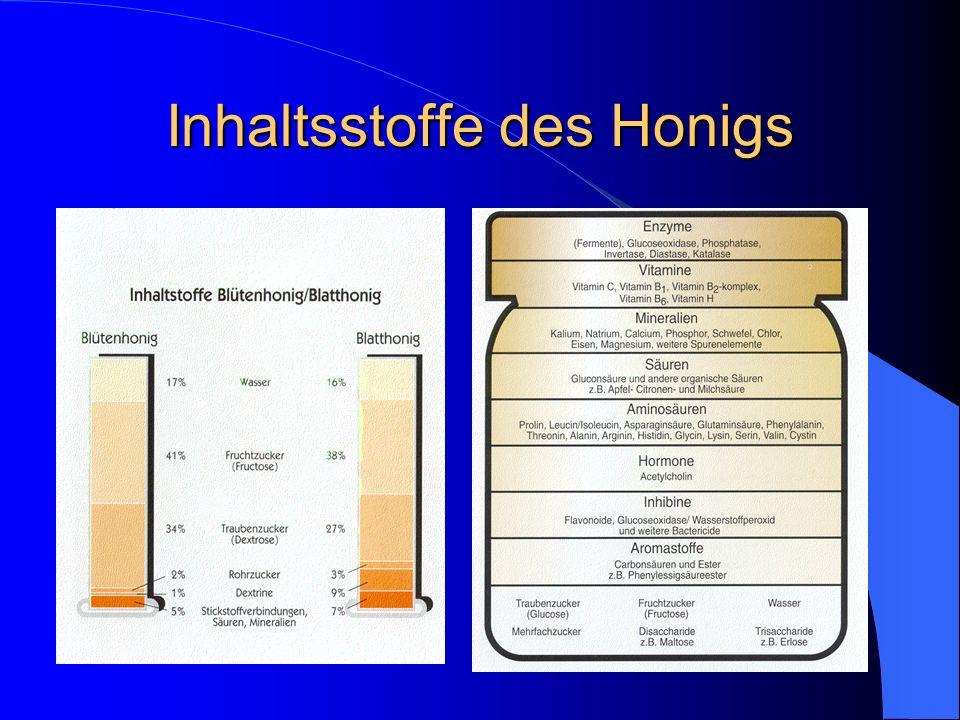 Inhaltsstoffe des Honigs