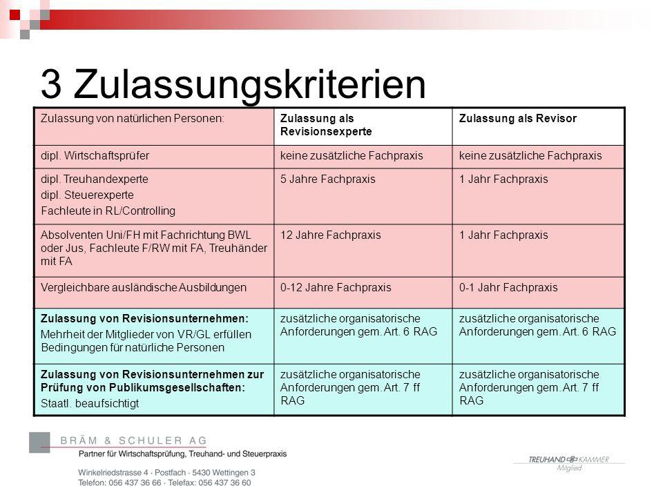 3 Zulassungskriterien Zulassung von natürlichen Personen:Zulassung als Revisionsexperte Zulassung als Revisor dipl. Wirtschaftsprüferkeine zusätzliche