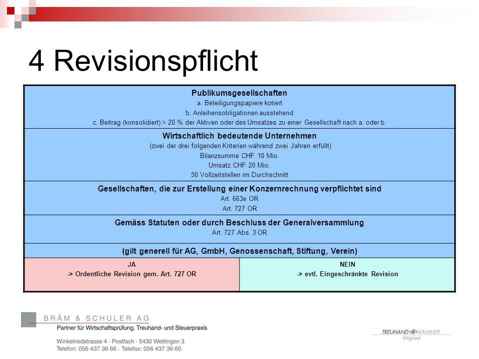 4 Revisionspflicht Publikumsgesellschaften a. Beteiligungspapiere kotiert b. Anleihensobligationen ausstehend c. Beitrag (konsolidiert) > 20 % der Akt
