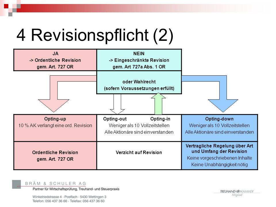 4 Revisionspflicht (2) JA -> Ordentliche Revision gem. Art. 727 OR NEIN -> Eingeschränkte Revision gem. Art 727a Abs. 1 OR oder Wahlrecht (sofern Vora