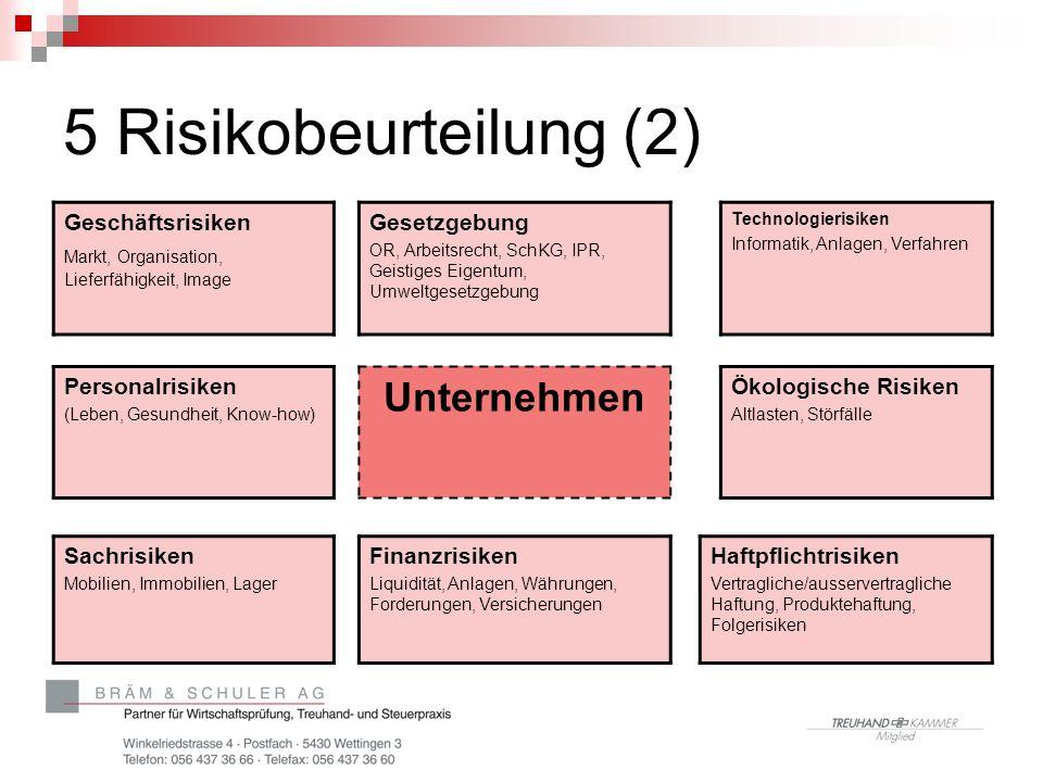 5 Risikobeurteilung (2) Geschäftsrisiken Markt, Organisation, Lieferfähigkeit, Image Gesetzgebung OR, Arbeitsrecht, SchKG, IPR, Geistiges Eigentum, Um