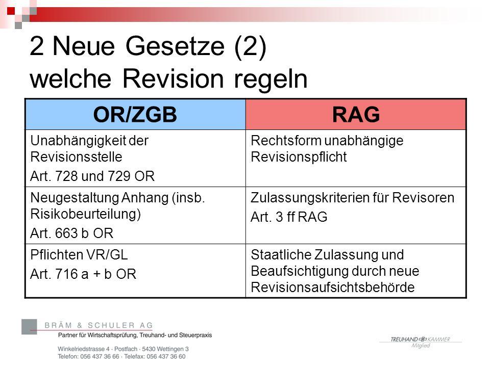 2 Neue Gesetze (2) welche Revision regeln OR/ZGBRAG Unabhängigkeit der Revisionsstelle Art. 728 und 729 OR Rechtsform unabhängige Revisionspflicht Neu