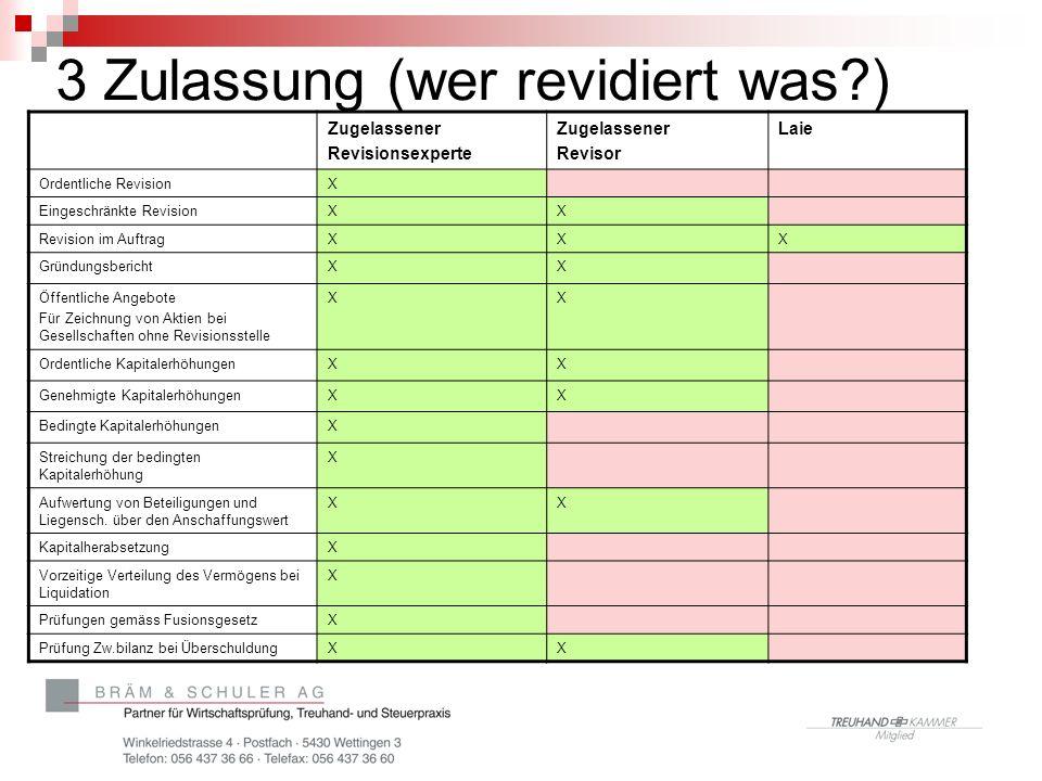 3 Zulassung (wer revidiert was?) Zugelassener Revisionsexperte Zugelassener Revisor Laie Ordentliche RevisionX Eingeschränkte RevisionXX Revision im A