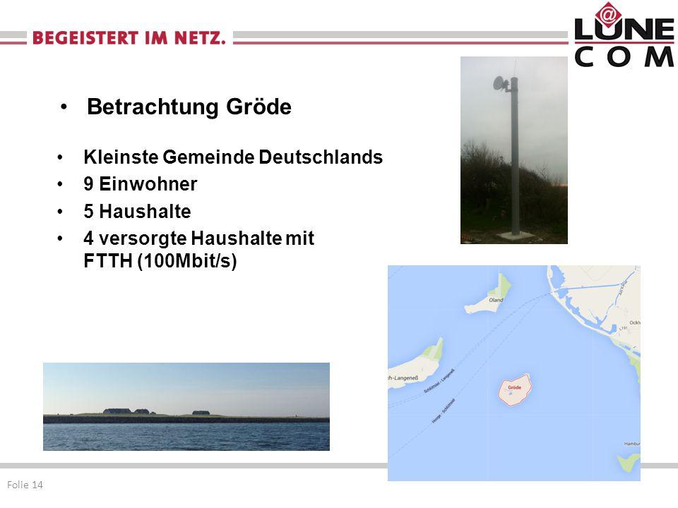 Betrachtung Gröde Folie 14 Kleinste Gemeinde Deutschlands 9 Einwohner 5 Haushalte 4 versorgte Haushalte mit FTTH (100Mbit/s)
