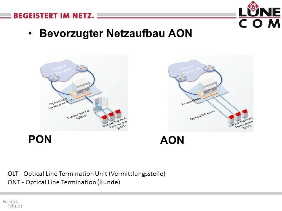 Folie 21 Bevorzugter Netzaufbau AON PON AON OLT - Optical Line Termination Unit (Vermittlungsstelle) ONT - Optical Line Termination (Kunde)