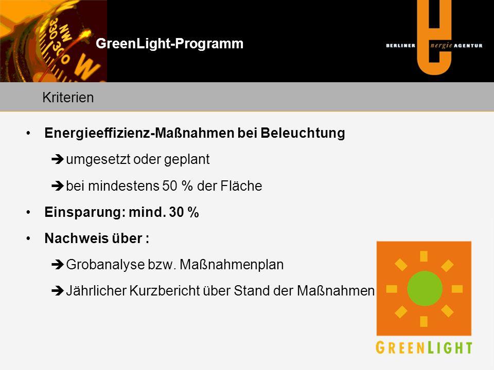 GreenLight-Programm Energieeffizienz-Maßnahmen bei Beleuchtung  umgesetzt oder geplant  bei mindestens 50 % der Fläche Einsparung: mind.