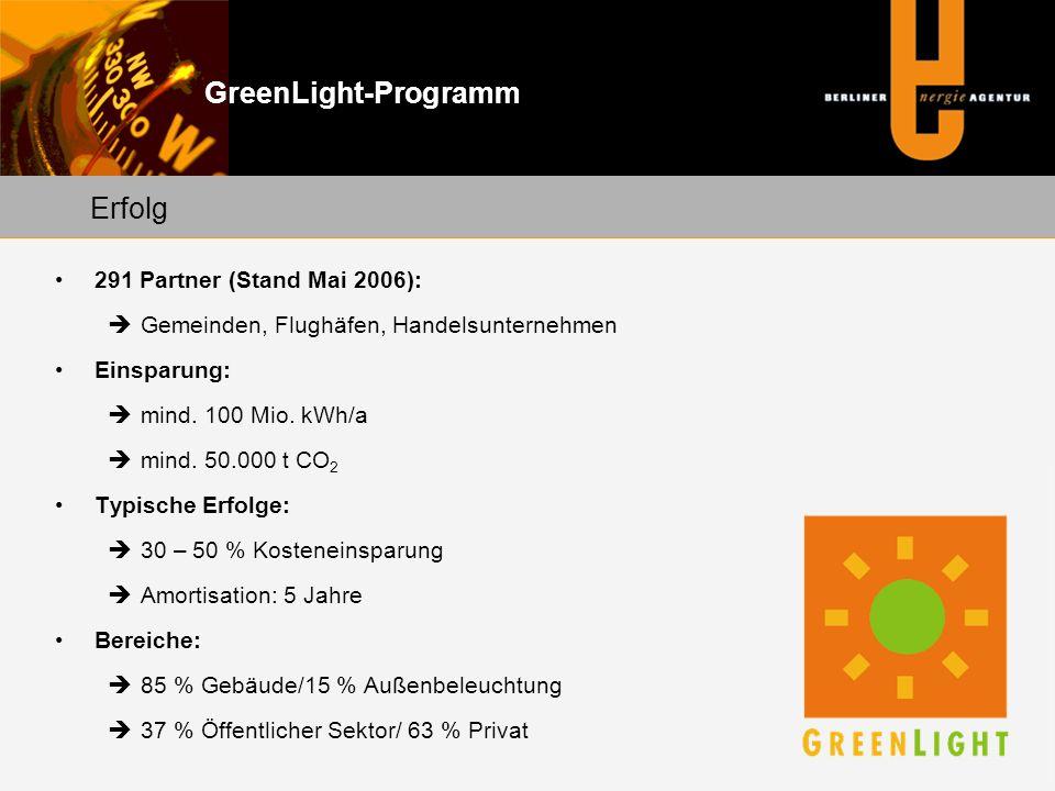 GreenLight-Programm 291 Partner (Stand Mai 2006):  Gemeinden, Flughäfen, Handelsunternehmen Einsparung:  mind.
