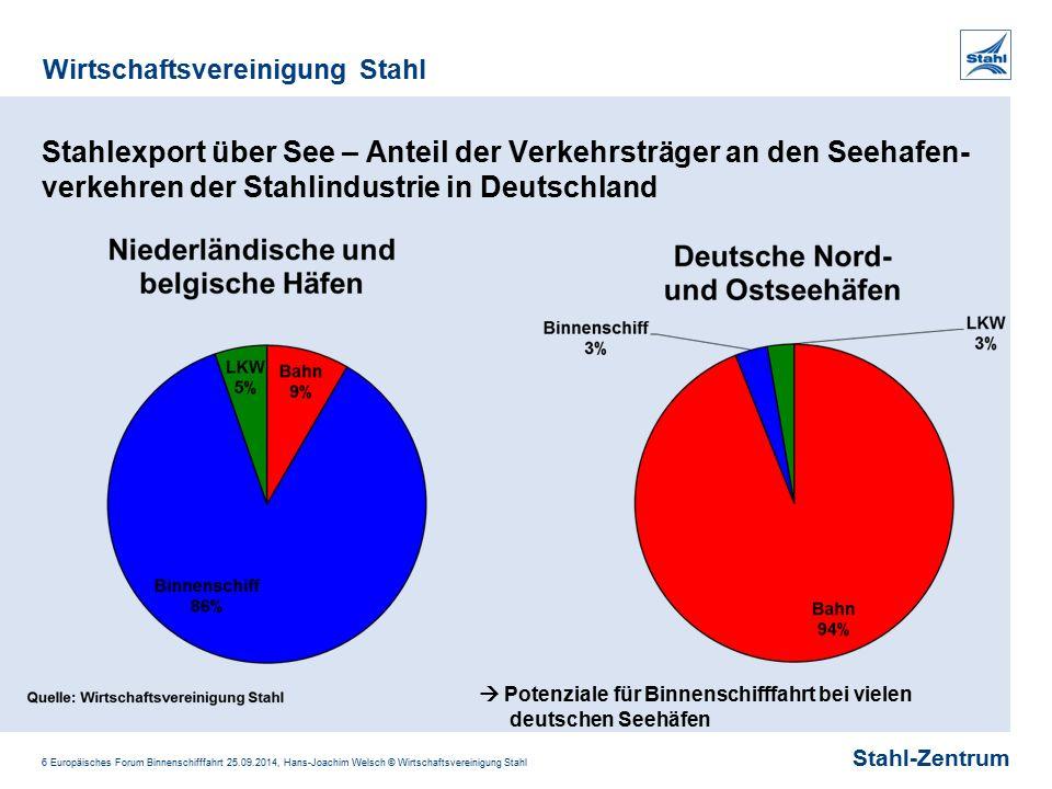 Stahl-Zentrum Wirtschaftsvereinigung Stahl 6 Europäisches Forum Binnenschifffahrt 25.09.2014, Hans-Joachim Welsch © Wirtschaftsvereinigung Stahl Stahl