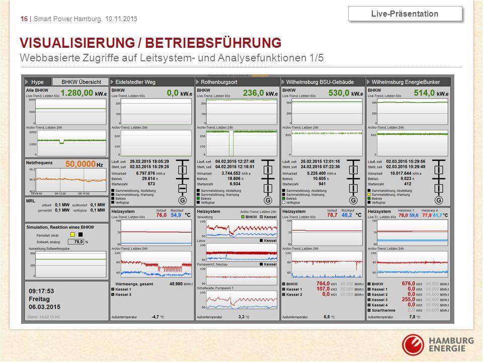 16 | Smart Power Hamburg, 10.11.2015 VISUALISIERUNG / BETRIEBSFÜHRUNG Webbasierte Zugriffe auf Leitsystem- und Analysefunktionen 1/5 Live-Präsentation