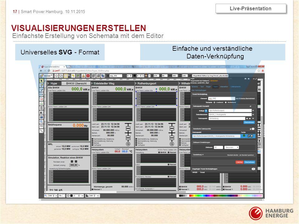 17 | Smart Power Hamburg, 10.11.2015 VISUALISIERUNGEN ERSTELLEN Einfachste Erstellung von Schemata mit dem Editor Universelles SVG - Format Einfache und verständliche Daten-Verknüpfung Live-Präsentation