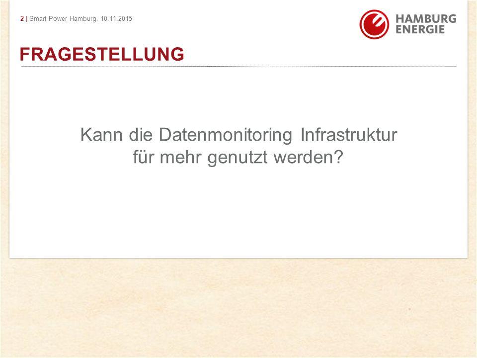 2 | Smart Power Hamburg, 10.11.2015 FRAGESTELLUNG Kann die Datenmonitoring Infrastruktur für mehr genutzt werden?